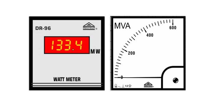 MW, MVA, MVAR Meters